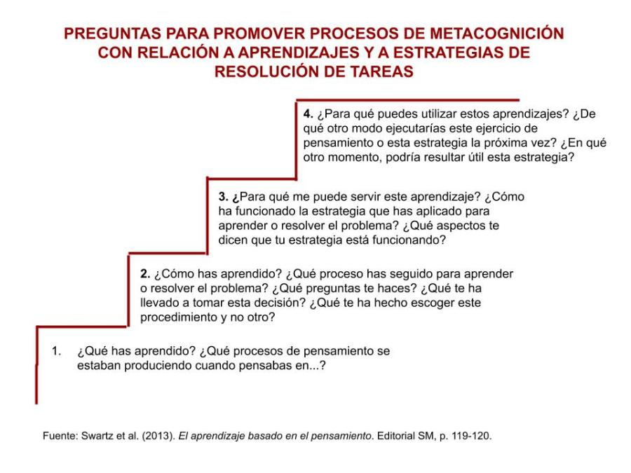 Niveles_Metacognicion2